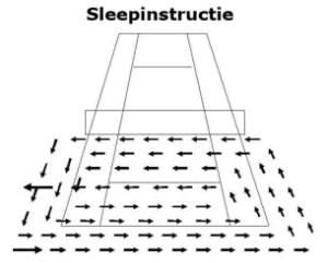 sleepinstructie